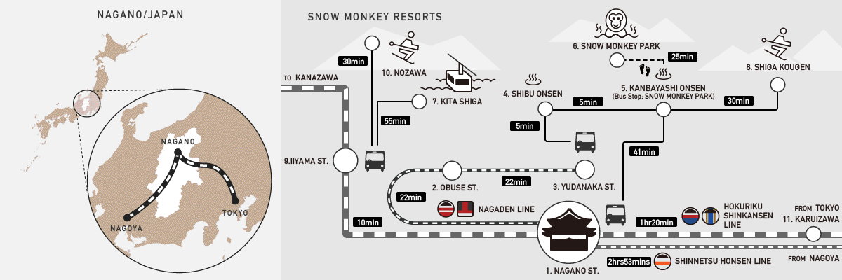 Snow Monkey Resort Map / Source: snowmonkeyresorts.com
